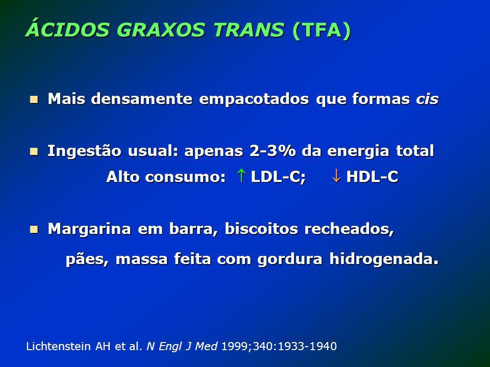 ÁCIDOS GRAXOS TRANS (TFA)