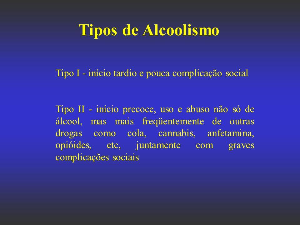 Tipos de Alcoolismo Tipo I - início tardio e pouca complicação social