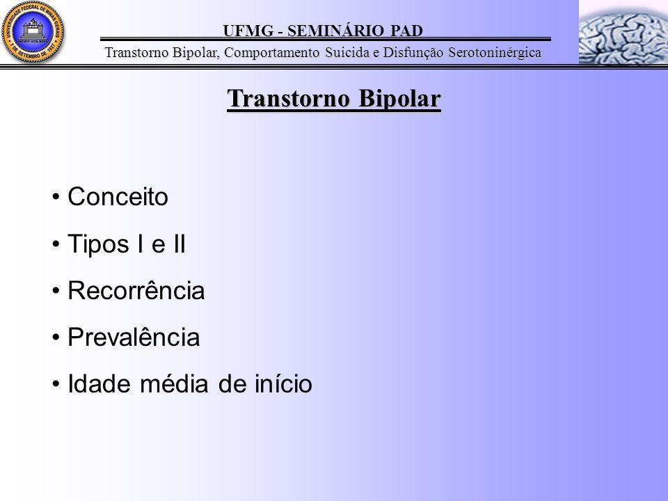 Transtorno Bipolar Conceito Tipos I e II Recorrência Prevalência