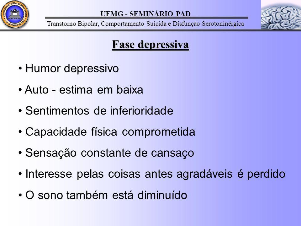 Fase depressiva Humor depressivo. Auto - estima em baixa. Sentimentos de inferioridade. Capacidade física comprometida.