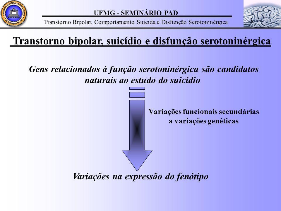 Transtorno bipolar, suicídio e disfunção serotoninérgica