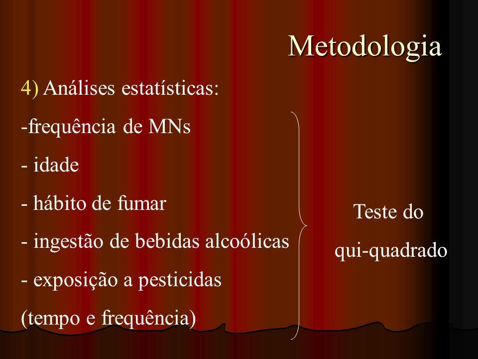 Metodologia 4) Análises estatísticas: frequência de MNs idade