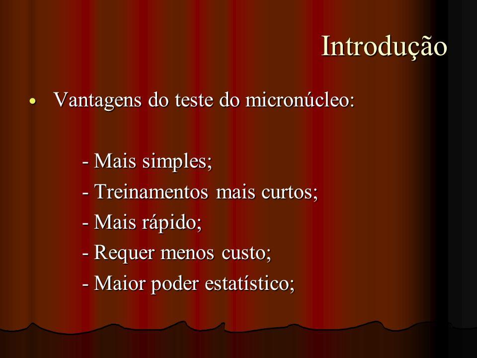 Introdução Vantagens do teste do micronúcleo: - Mais simples;