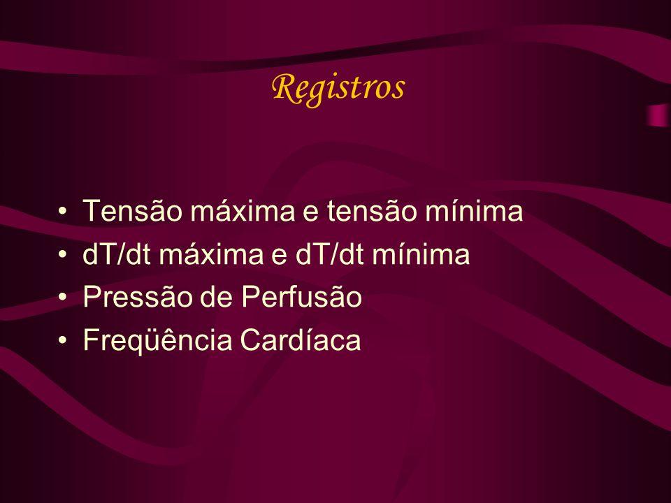 Registros Tensão máxima e tensão mínima dT/dt máxima e dT/dt mínima