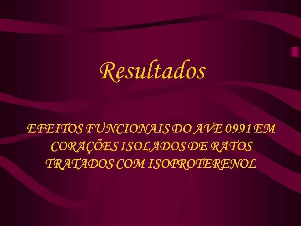 Resultados EFEITOS FUNCIONAIS DO AVE 0991 EM CORAÇÕES ISOLADOS DE RATOS TRATADOS COM ISOPROTERENOL