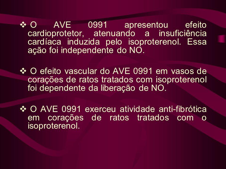 O AVE 0991 apresentou efeito cardioprotetor, atenuando a insuficiência cardíaca induzida pelo isoproterenol. Essa ação foi independente do NO.