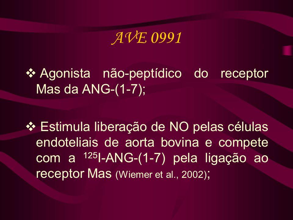 AVE 0991 Agonista não-peptídico do receptor Mas da ANG-(1-7);