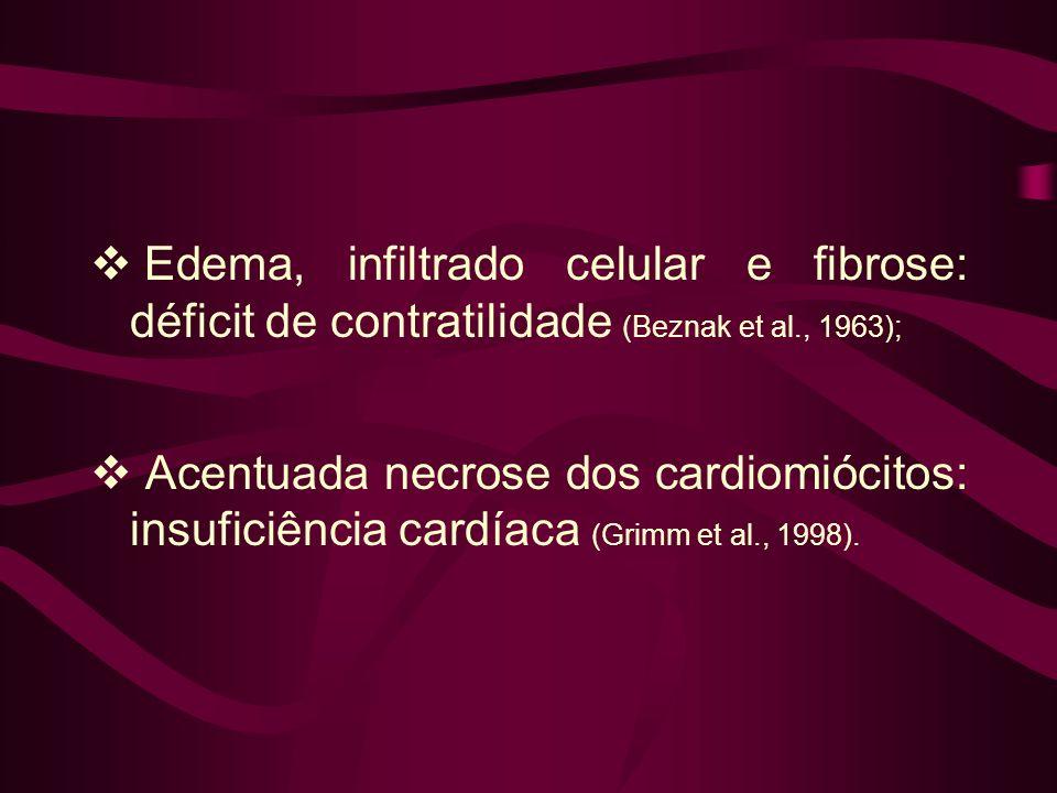 Edema, infiltrado celular e fibrose: déficit de contratilidade (Beznak et al., 1963);
