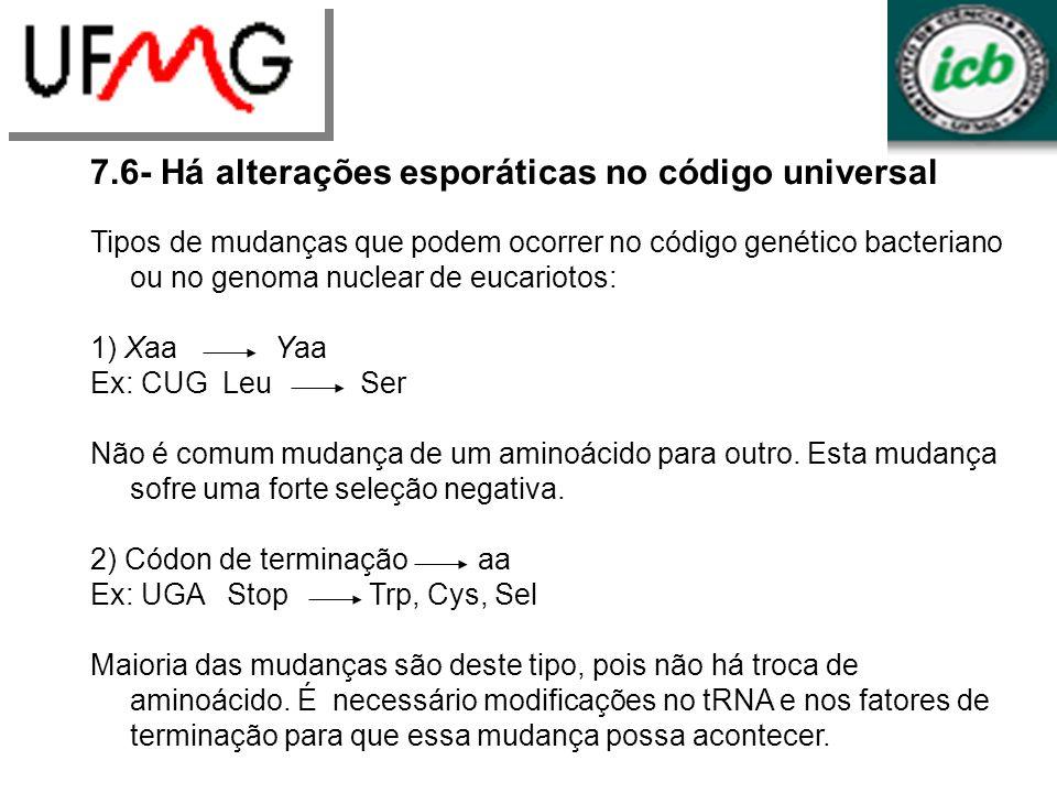 LGCM URLGA 7.6- Há alterações esporáticas no código universal