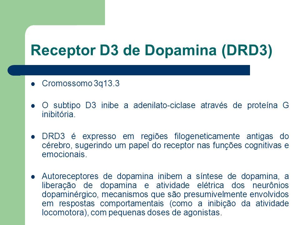 Receptor D3 de Dopamina (DRD3)