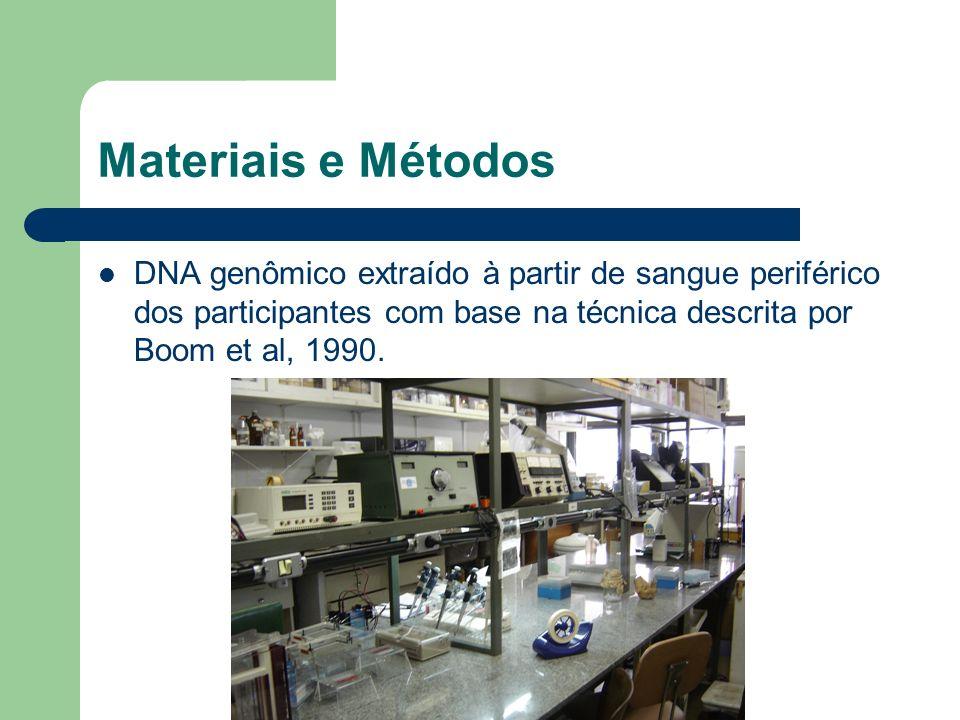 Materiais e Métodos DNA genômico extraído à partir de sangue periférico dos participantes com base na técnica descrita por Boom et al, 1990.