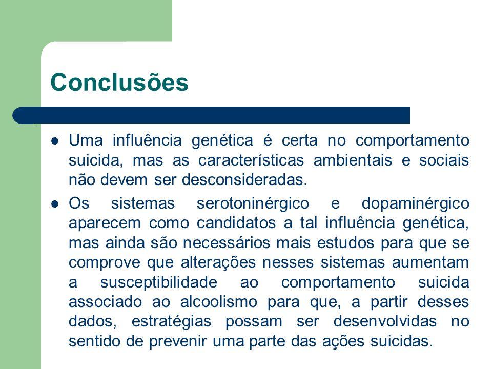 Conclusões Uma influência genética é certa no comportamento suicida, mas as características ambientais e sociais não devem ser desconsideradas.