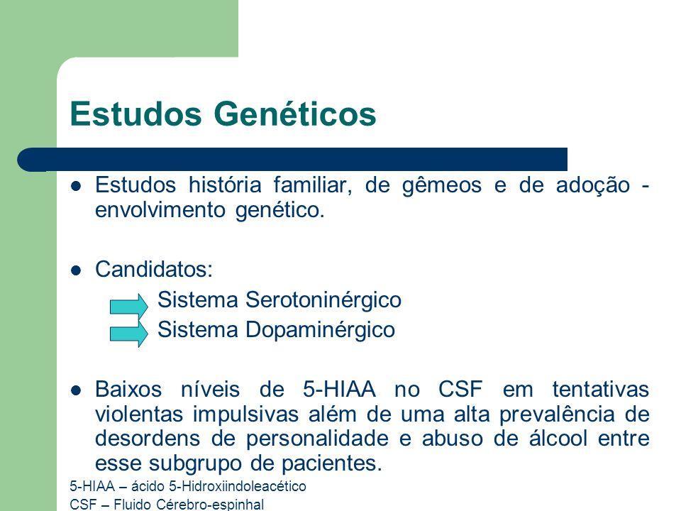 Estudos Genéticos