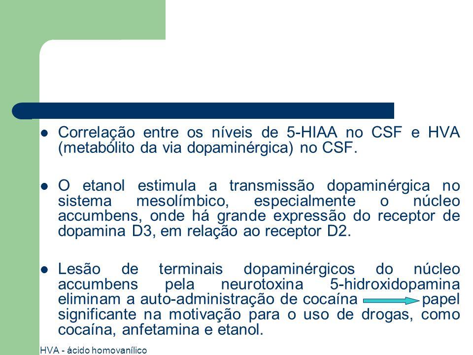 Correlação entre os níveis de 5-HIAA no CSF e HVA (metabólito da via dopaminérgica) no CSF.