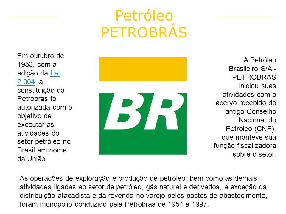 Petróleo PETROBRÁS