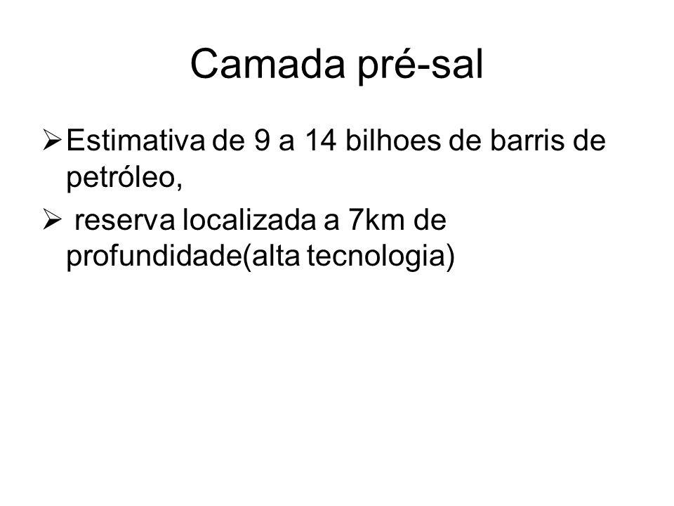 Camada pré-sal Estimativa de 9 a 14 bilhoes de barris de petróleo,