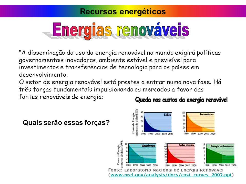 Energias renováveis Recursos energéticos Quais serão essas forças