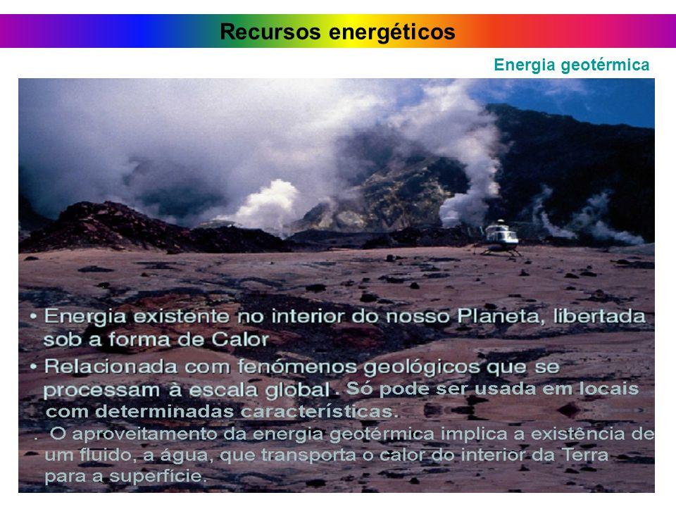 Recursos energéticos Energia geotérmica