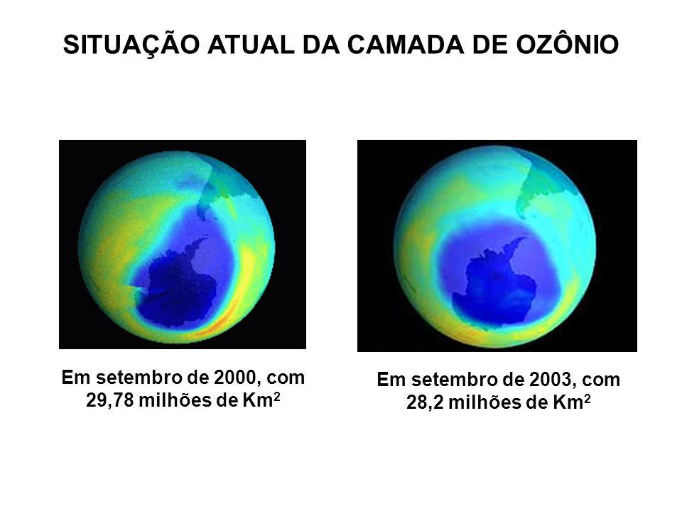 SITUAÇÃO ATUAL DA CAMADA DE OZÔNIO