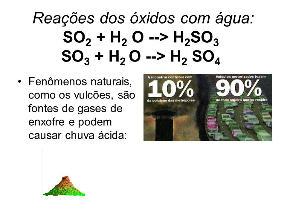 Reações dos óxidos com água: SO2 + H2 O --> H2SO3 SO3 + H2 O --> H2 SO4