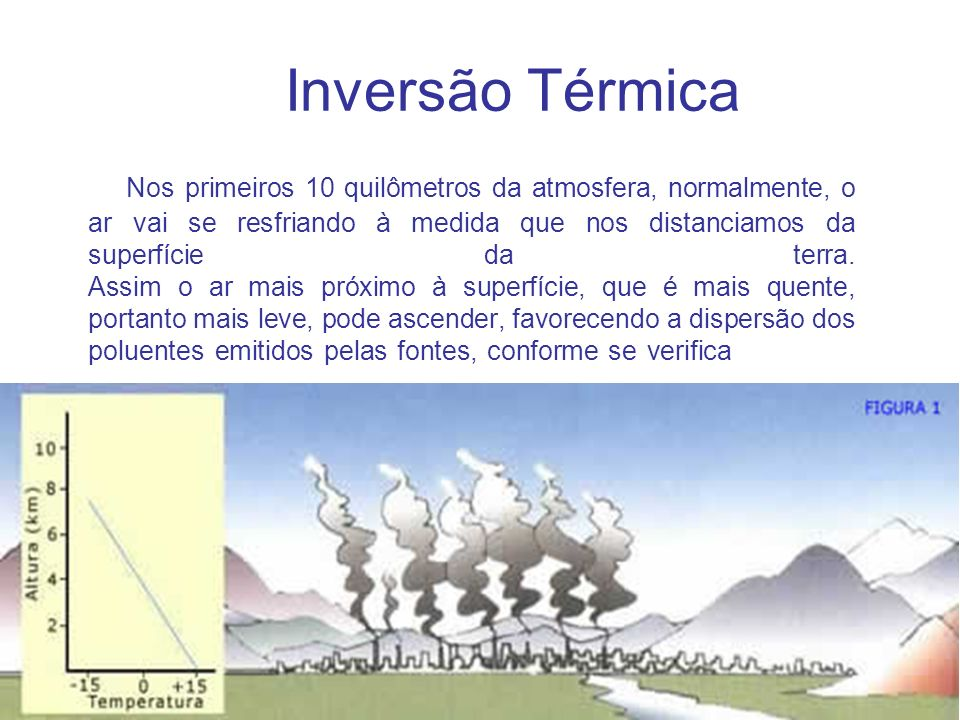 5. Inversão Térmica