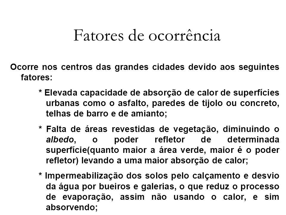 Fatores de ocorrênciaOcorre nos centros das grandes cidades devido aos seguintes fatores: