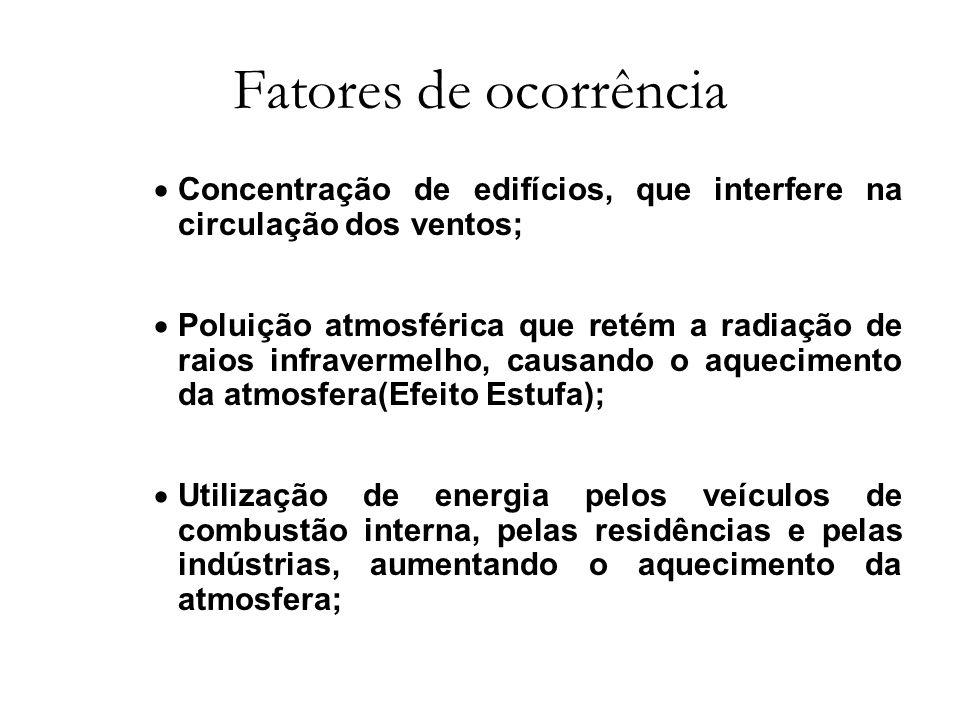 Fatores de ocorrênciaConcentração de edifícios, que interfere na circulação dos ventos;