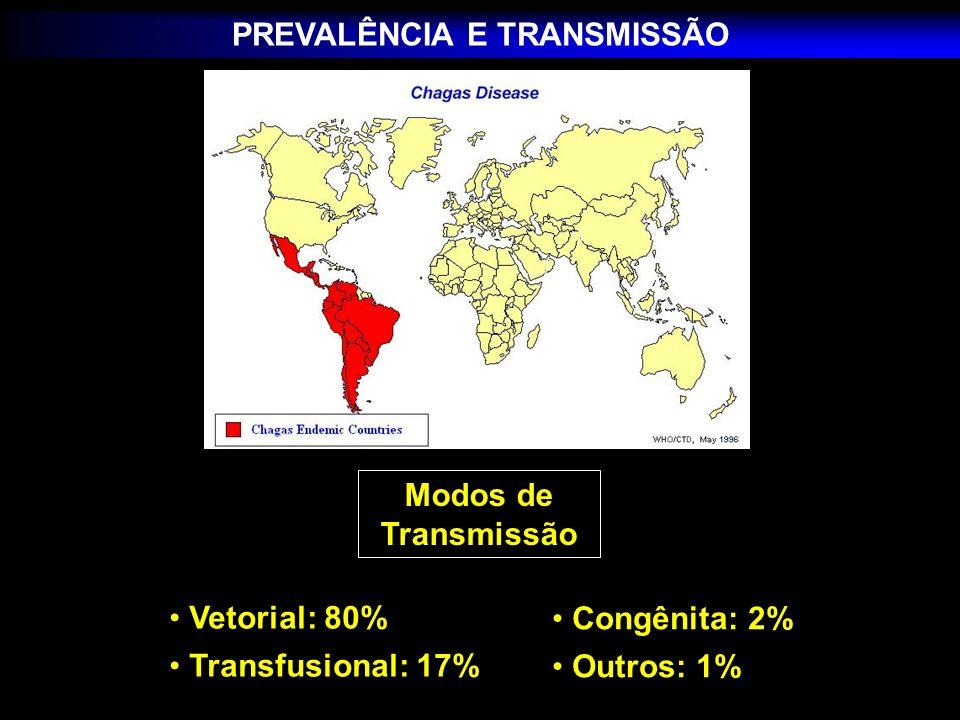 PREVALÊNCIA E TRANSMISSÃO