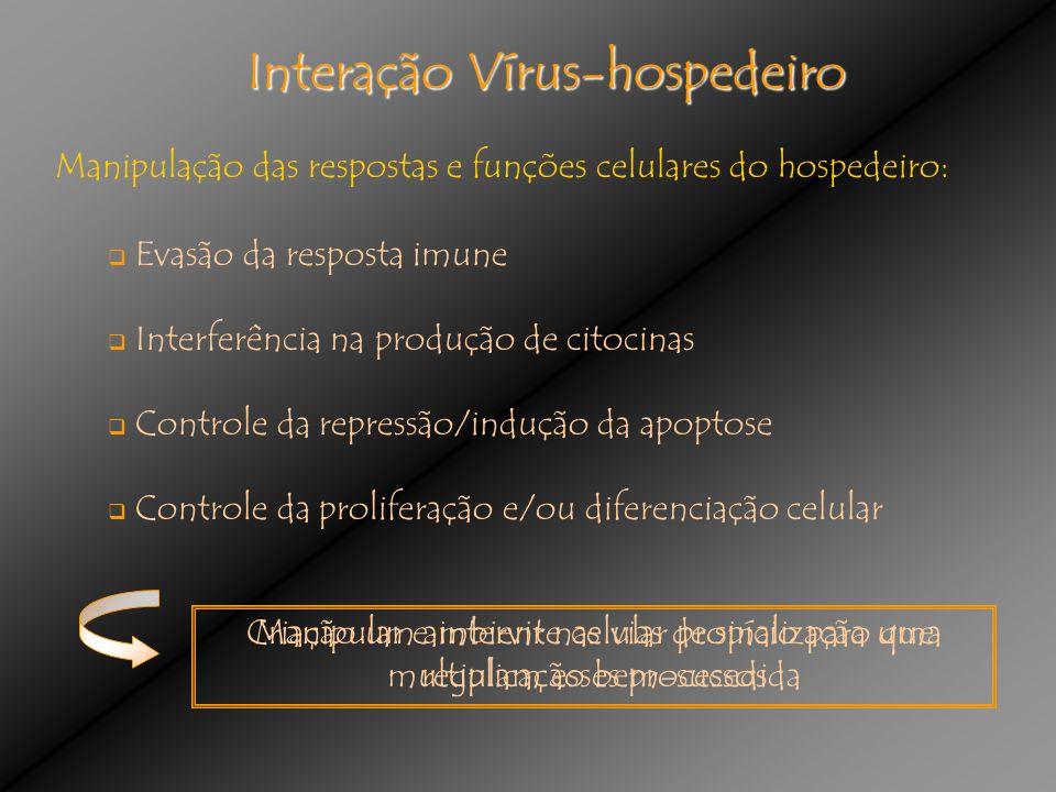 Interação Vírus-hospedeiro