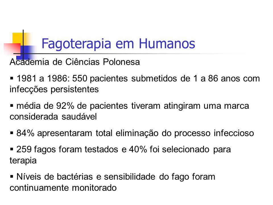 Fagoterapia em Humanos