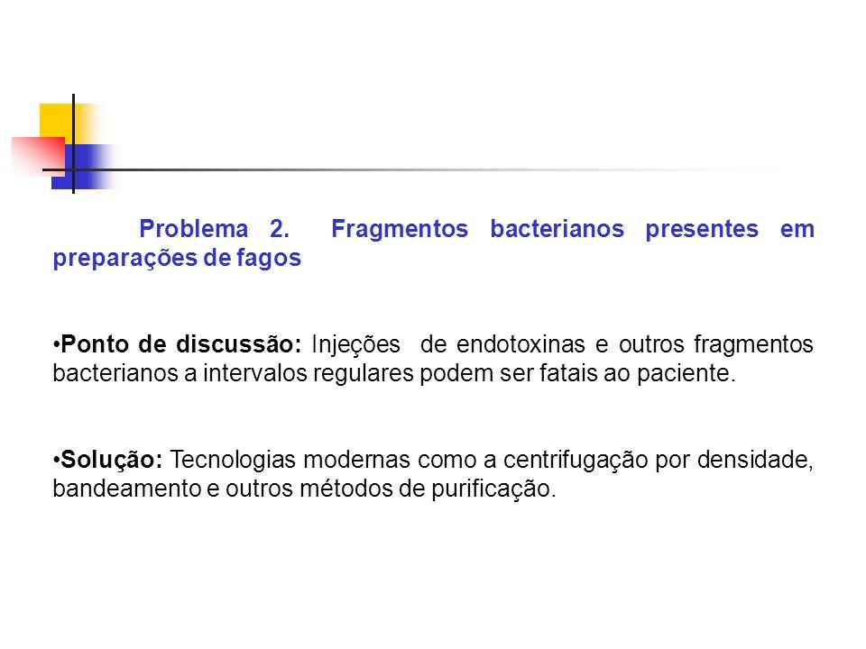 Problema 2. Fragmentos bacterianos presentes em preparações de fagos