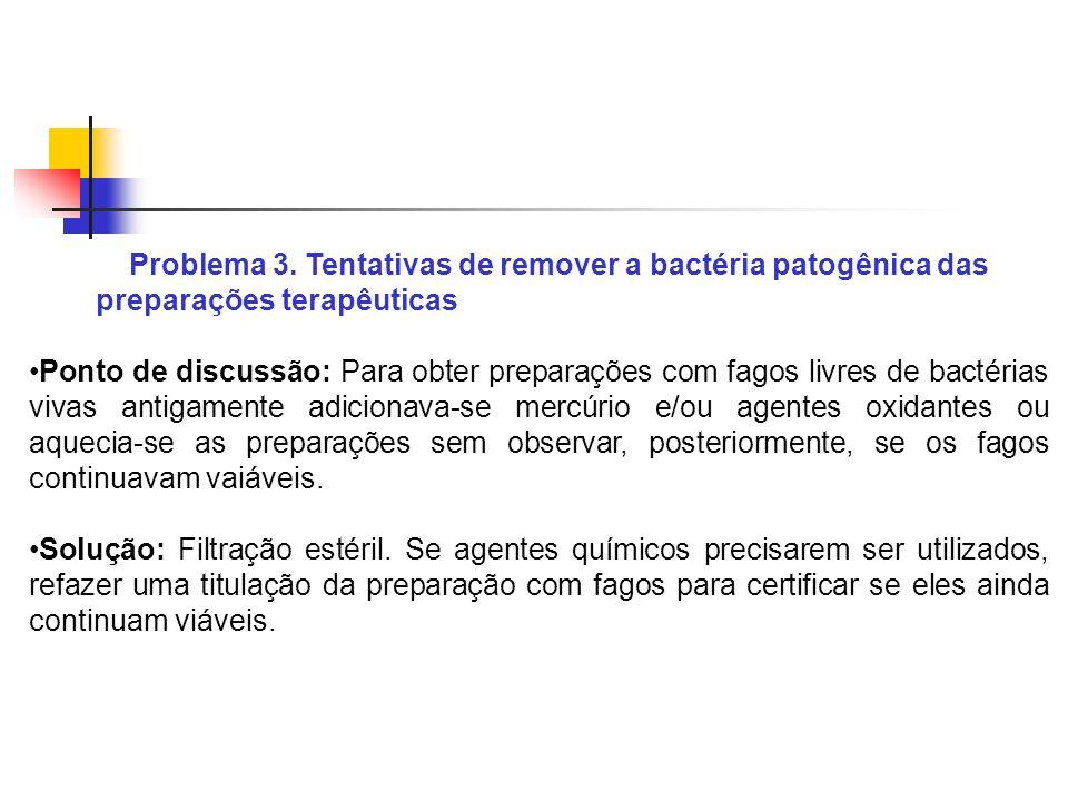 Problema 3. Tentativas de remover a bactéria patogênica das preparações terapêuticas