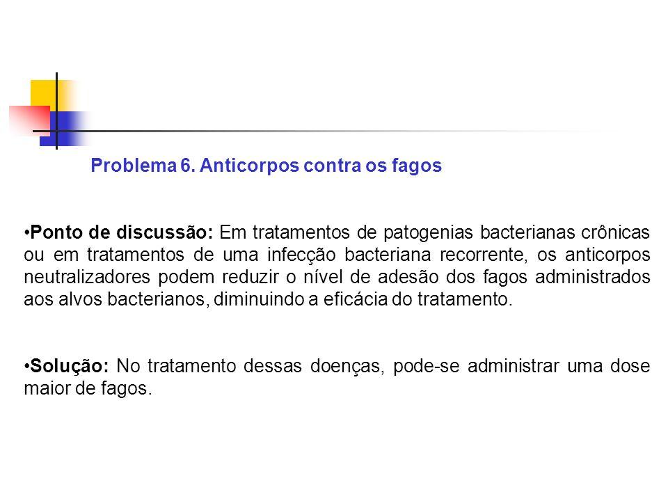Problema 6. Anticorpos contra os fagos