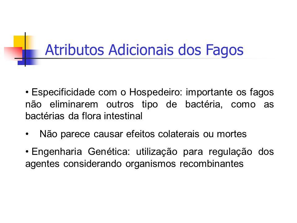 Atributos Adicionais dos Fagos