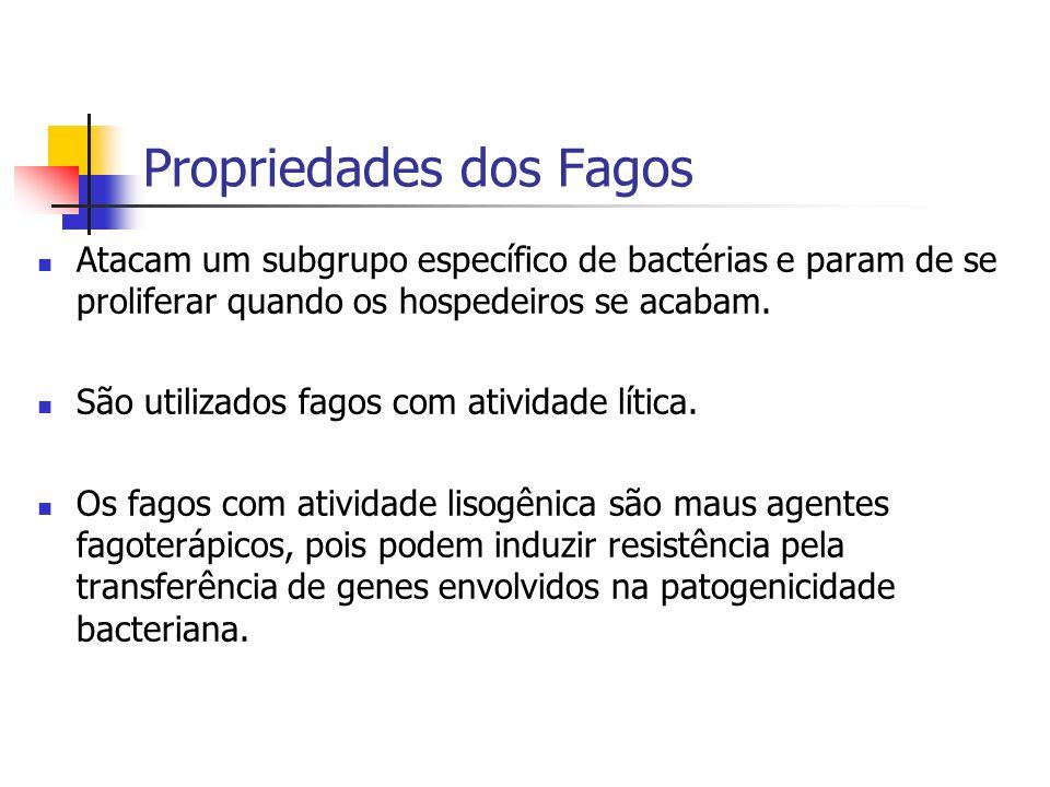 Propriedades dos Fagos