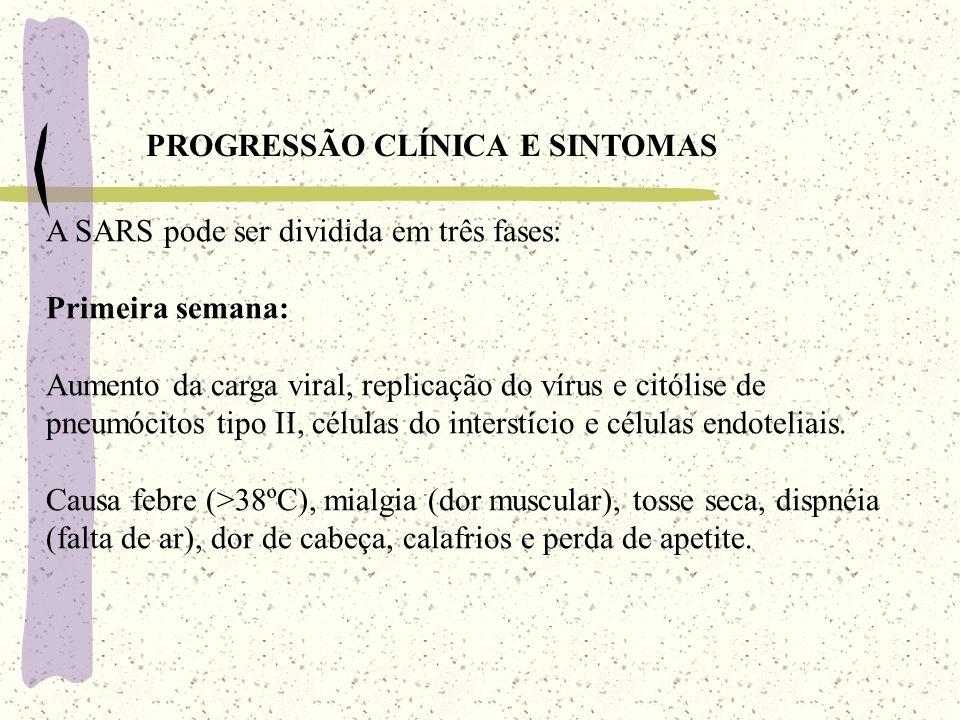 PROGRESSÃO CLÍNICA E SINTOMAS