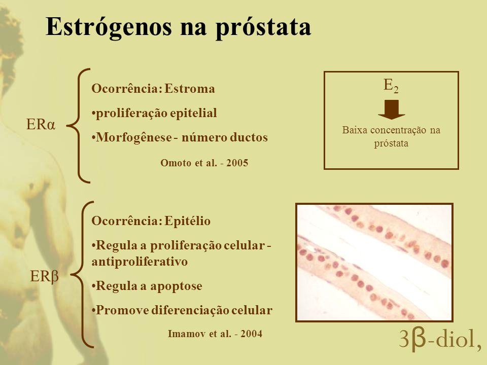 Baixa concentração na próstata