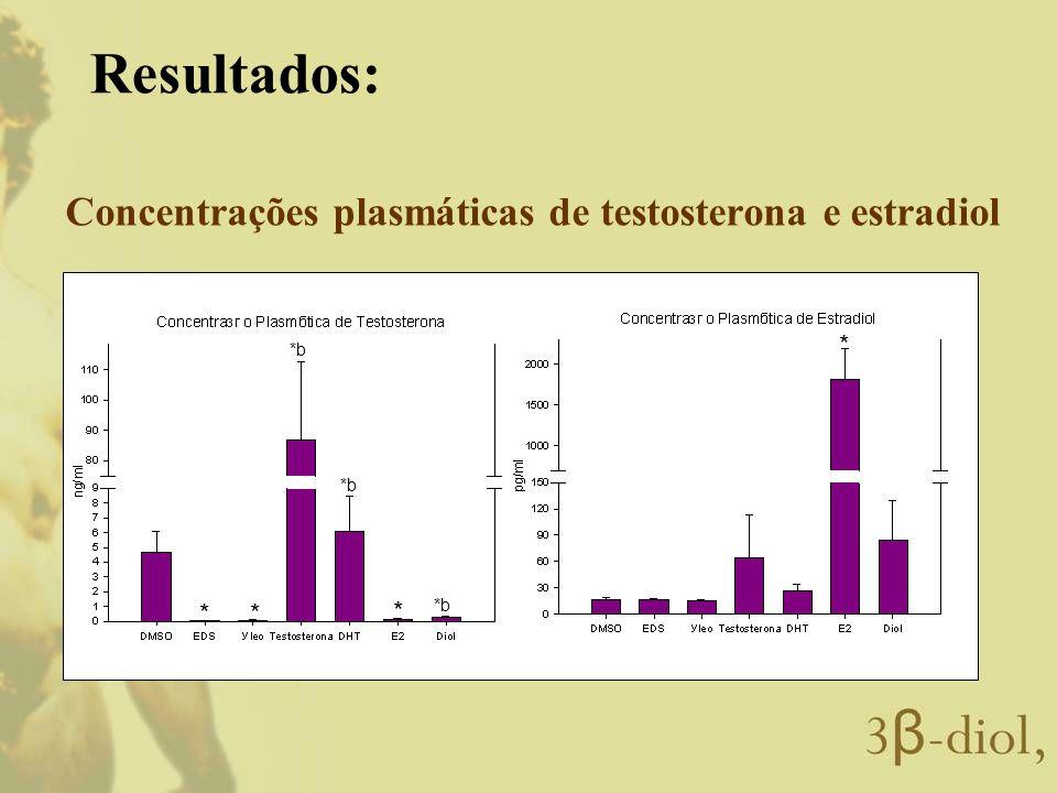 Concentrações plasmáticas de testosterona e estradiol