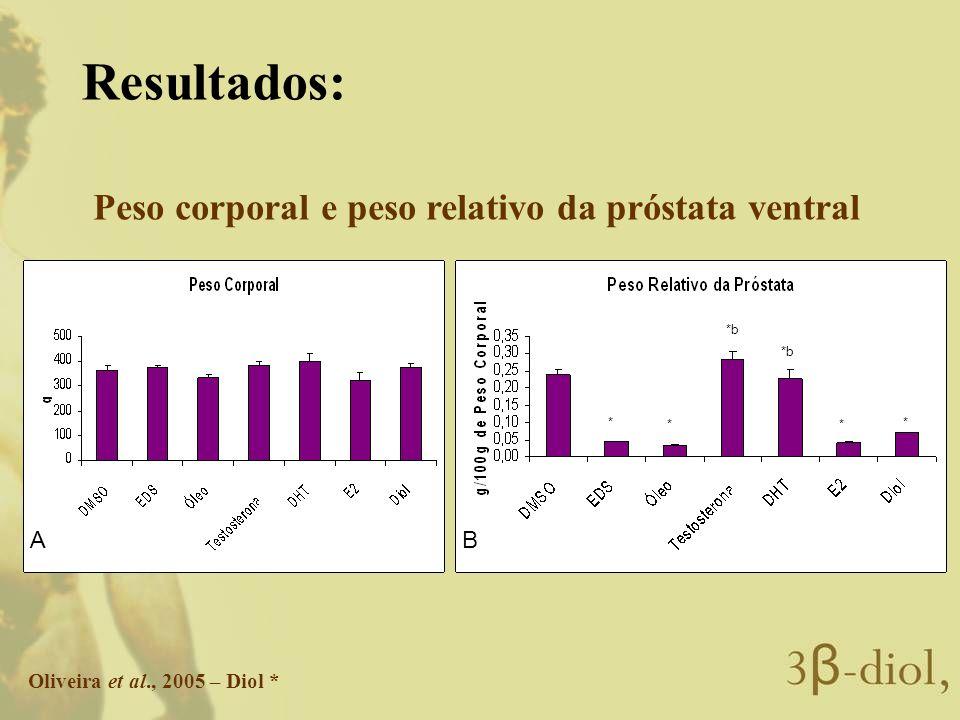 Peso corporal e peso relativo da próstata ventral