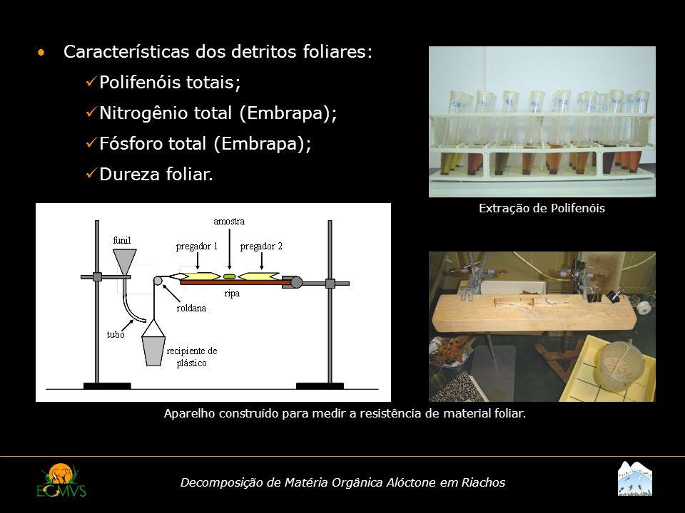 Características dos detritos foliares: