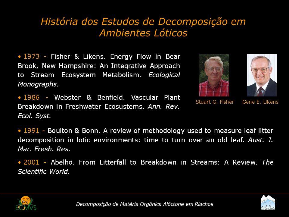 História dos Estudos de Decomposição em Ambientes Lóticos