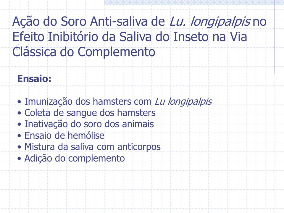 Ação do Soro Anti-saliva de Lu