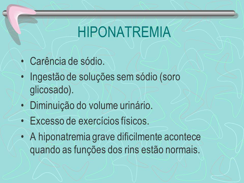 HIPONATREMIA Carência de sódio.