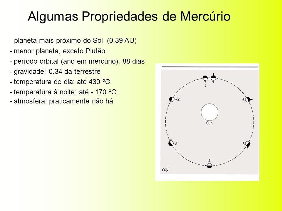 Algumas Propriedades de Mercúrio