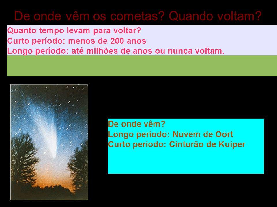 De onde vêm os cometas Quando voltam