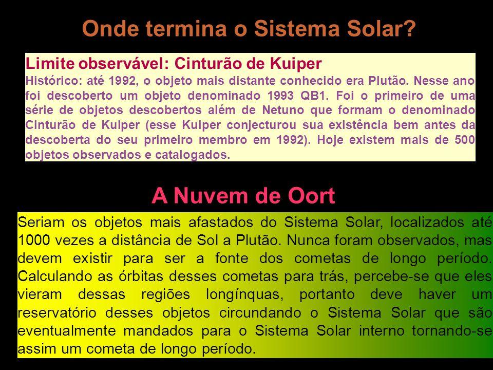 Onde termina o Sistema Solar