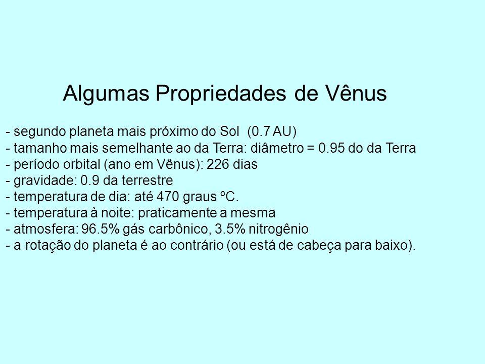 Algumas Propriedades de Vênus