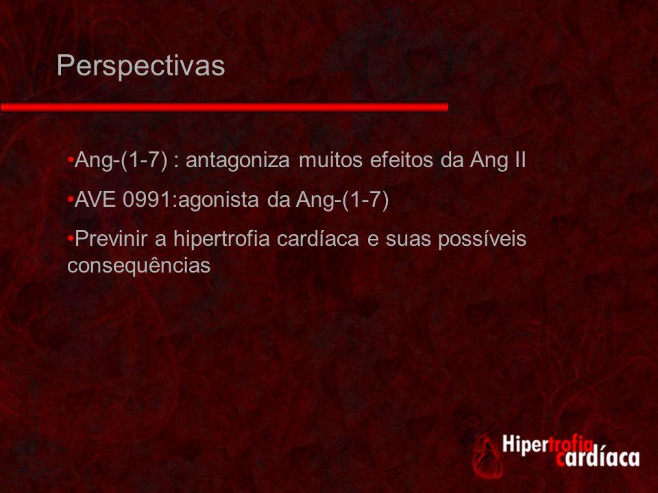 Perspectivas Ang-(1-7) : antagoniza muitos efeitos da Ang II