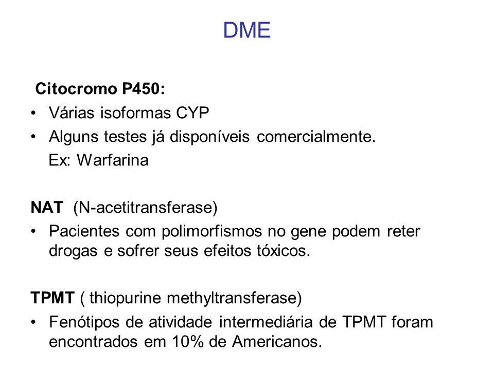 DME Citocromo P450: Várias isoformas CYP