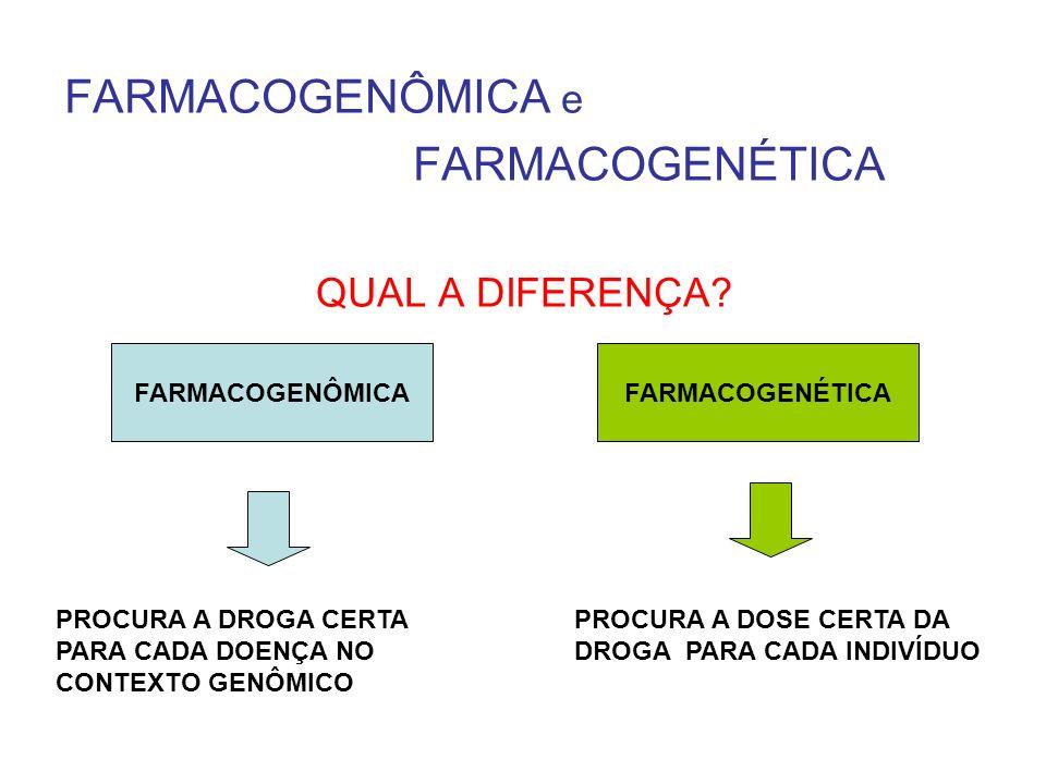 FARMACOGENÔMICA e FARMACOGENÉTICA QUAL A DIFERENÇA FARMACOGENÔMICA